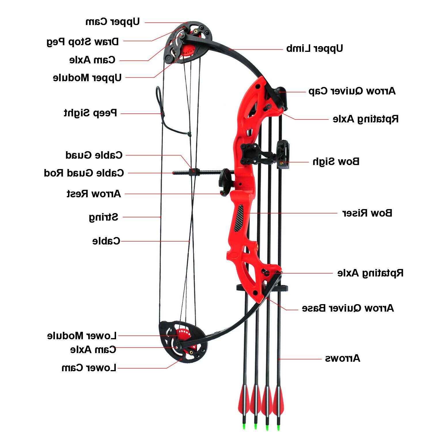 MAK Compound Bow Set Sight Arrow Armguard Archery Equipment